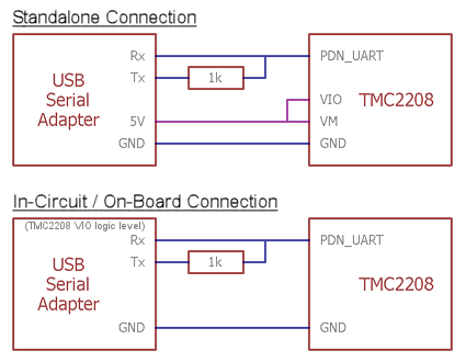 Configurator for TMC220x | SilentStepStick | Watterott